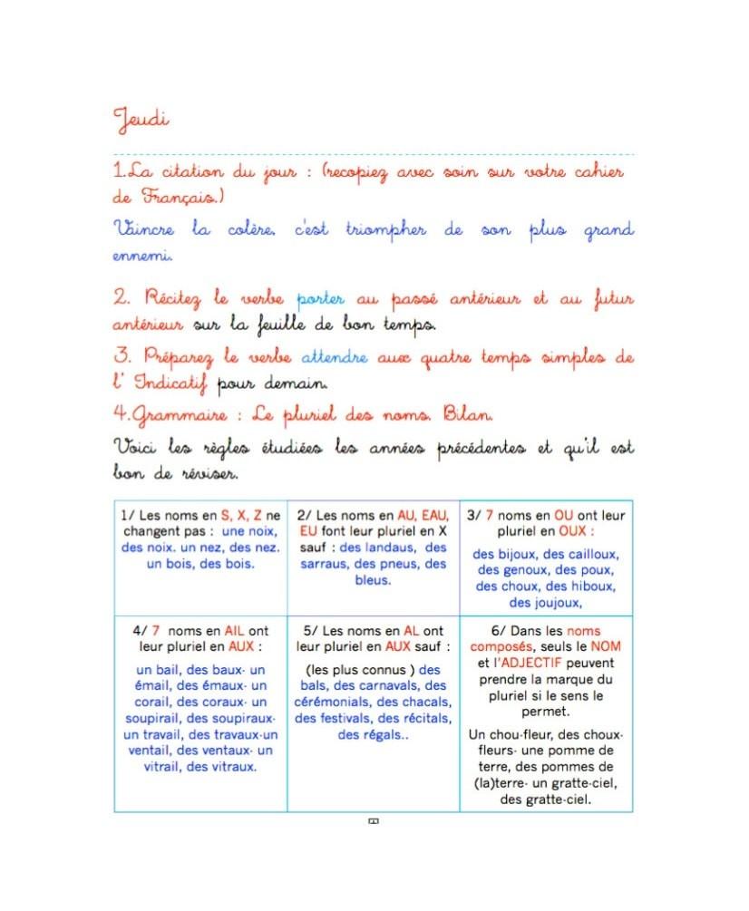 Revisions Francais Cm1 Les Notions Importantes Et Les Richesses De