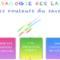 Ker Lann interactive Curriculum